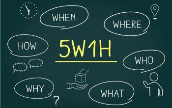 5W1H là gì? Xây dựng chiến lược Marketing hiệu quả với công thức 5W1H